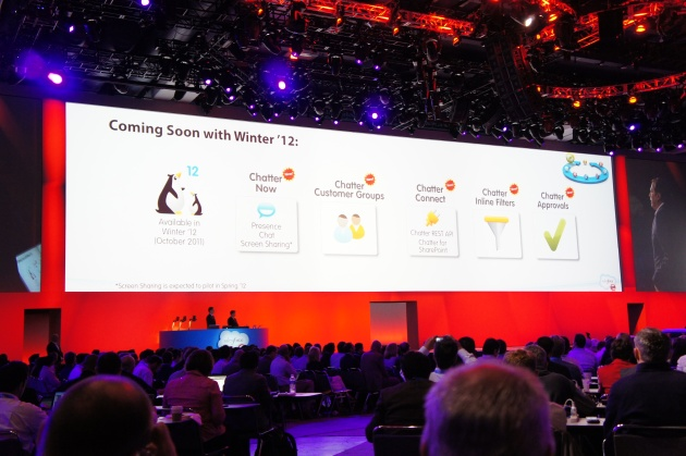 New Chatter Features in Winter 12 - Dreamforce 11