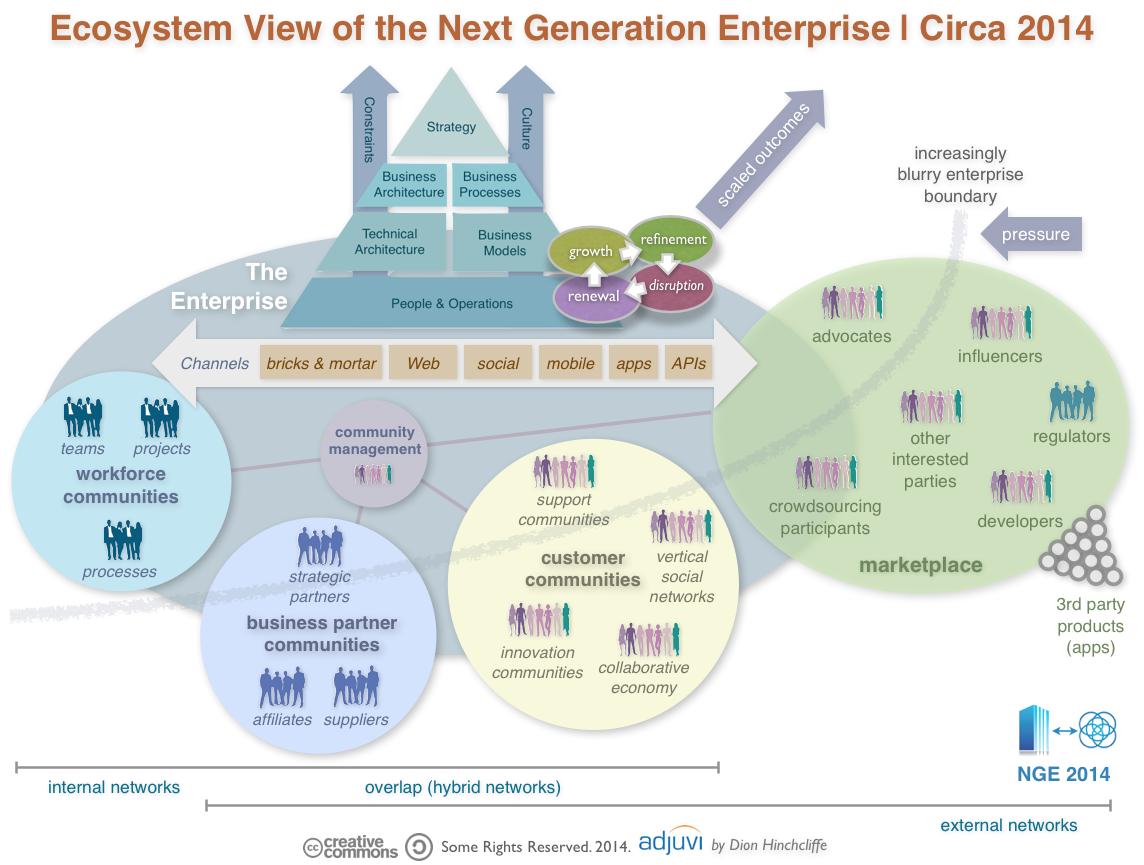 L'entreprise de demain... celle où travaillera la génération z ?