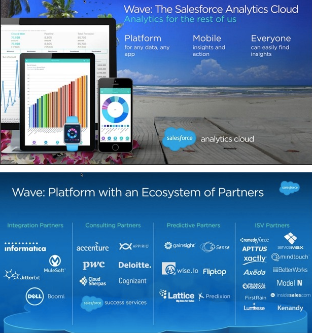 Wave: The new Salesforce analytics cloud #df14