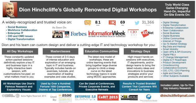 Dion Hinchcliffe's Technology, IT, and Business Workshops