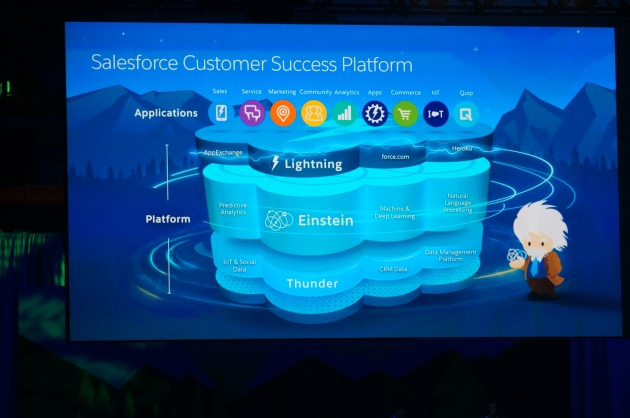 An Updated View of the Salesforce Platform at Dreamforce 2016