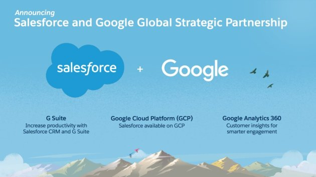 The Salesforce Google Quip Partnership in 2017 #df17